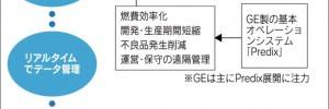 20151006_日経産業新聞_1-3