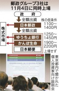 20151010_日本経済新聞