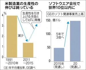 20151006_日経産業新聞_1-1