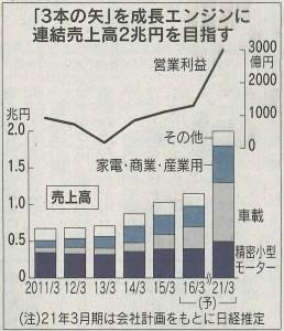 経済新聞02